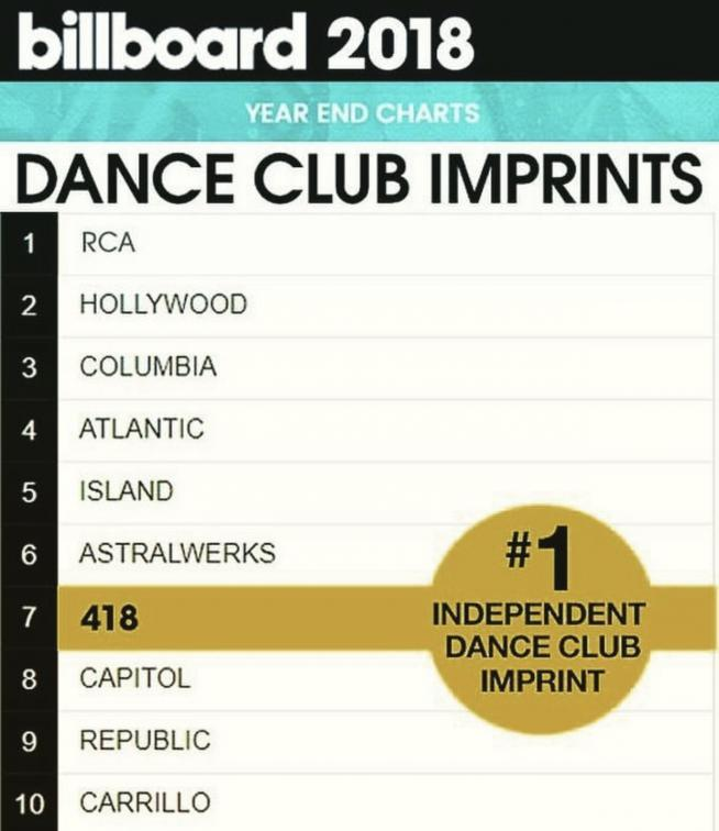 #1 Independent Record Label in The US 418 Music Billboard Magazine
